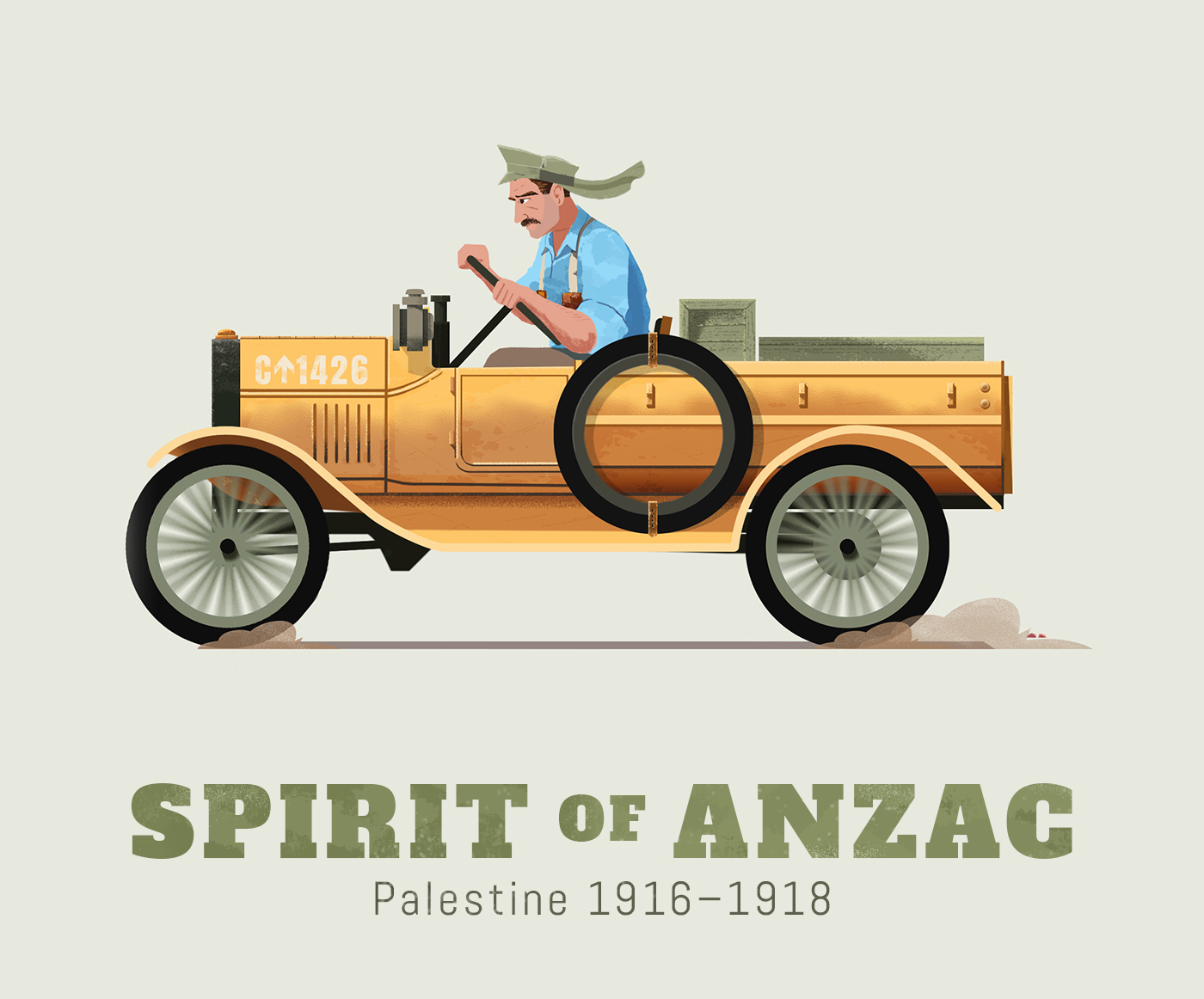 Spirit of ANZAC